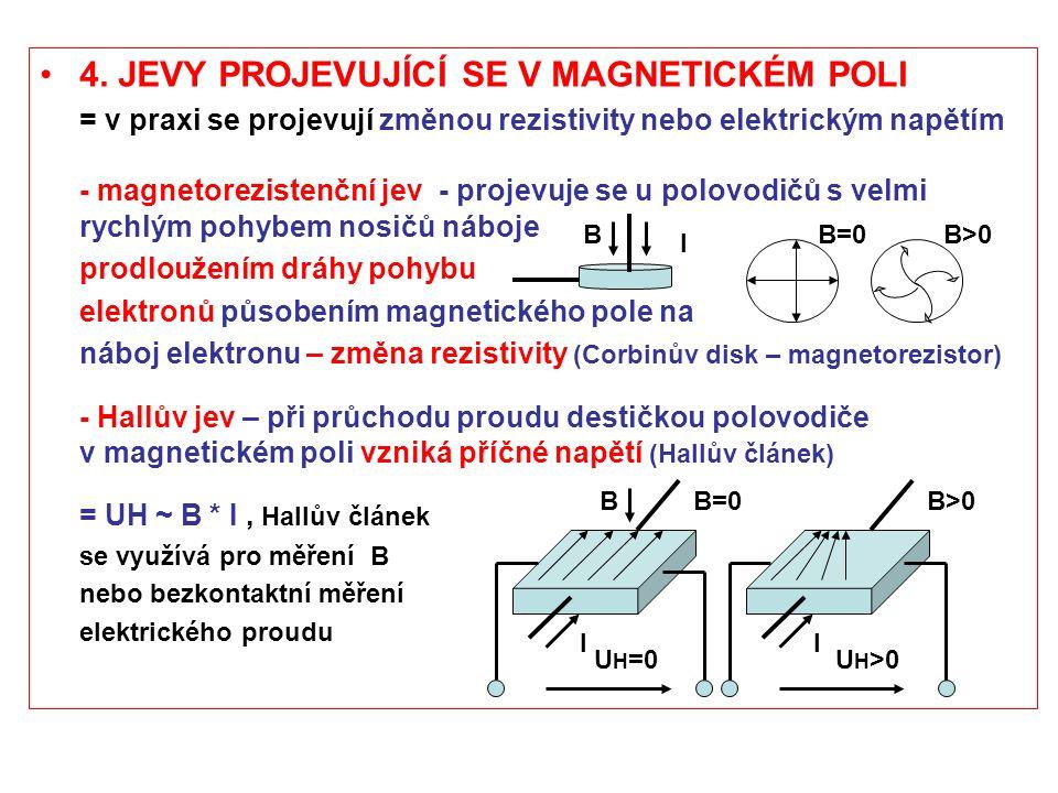 4. JEVY PROJEVUJÍCÍ SE V MAGNETICKÉM POLI = v praxi se projevují změnou rezistivity nebo elektrickým napětím - magnetorezistenční jev - projevuje se u