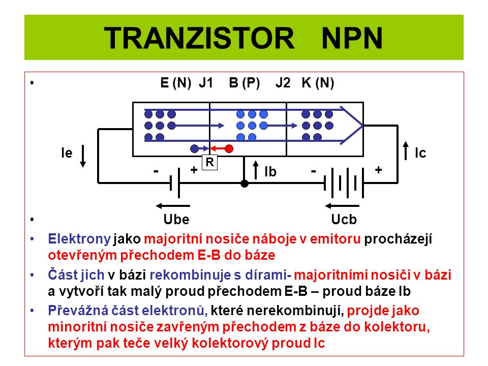 TRANZISTOR PNP E (P) J1 B (N) J2 K (P) Ube Ucb Díry jako majoritní nosiče náboje v emitoru procházejí otevřeným přechodem E-B do báze Část jich v bázi rekombinuje s elektrony- majoritními nosiči v bázi a vytvoří tak malý proud přechodem E-B – proud báze Ib Převážná část děr, které nerekombinují, projde jako minoritní nosiče zavřeným přechodem z báze do kolektoru, kterým pak teče velký kolektorový proud Ic - + - + Ib IcIe R