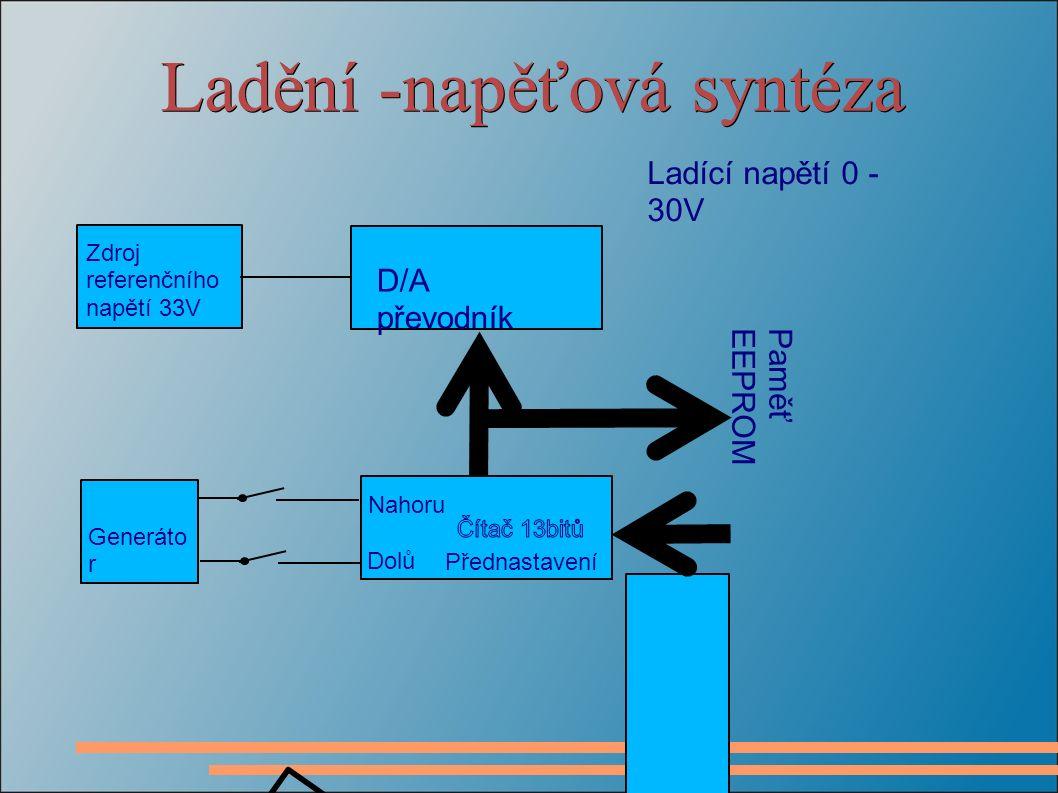Ladění -napěťová syntéza Generáto r D/A převodník Nahoru Dolů Přednastavení Paměť EEPROM Ladící napětí 0 - 30V Zdroj referenčního napětí 33V