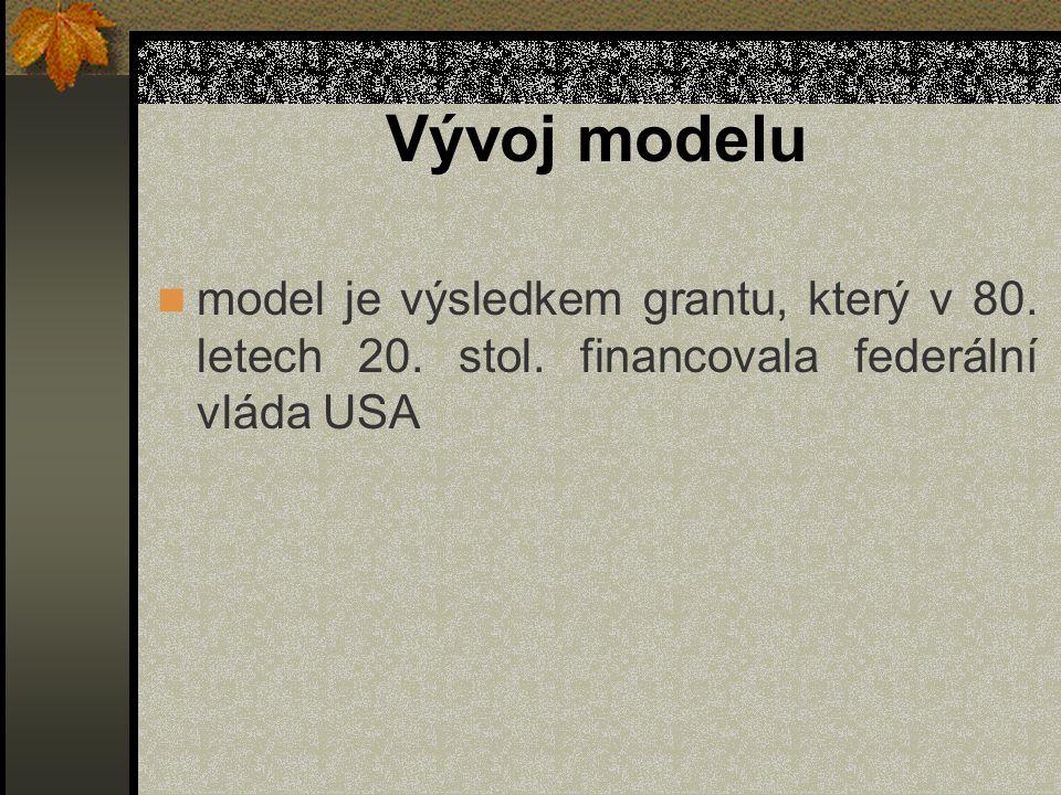 Vývoj modelu model je výsledkem grantu, který v 80. letech 20. stol. financovala federální vláda USA