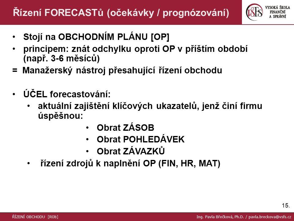 15. Řízení FORECASTů (očekávky / prognózování) Stojí na OBCHODNÍM PLÁNU [OP] principem: znát odchylku oproti OP v příštím období (např. 3-6 měsíců) =