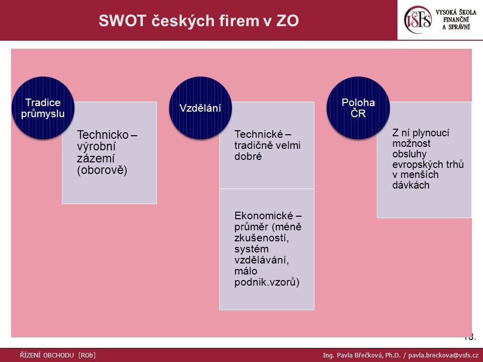 18. SWOT českých firem v ZO Technicko – výrobní zázemí (oborově) Tradice průmyslu Technické – tradičně velmi dobré Ekonomické – průměr (méně zkušenost