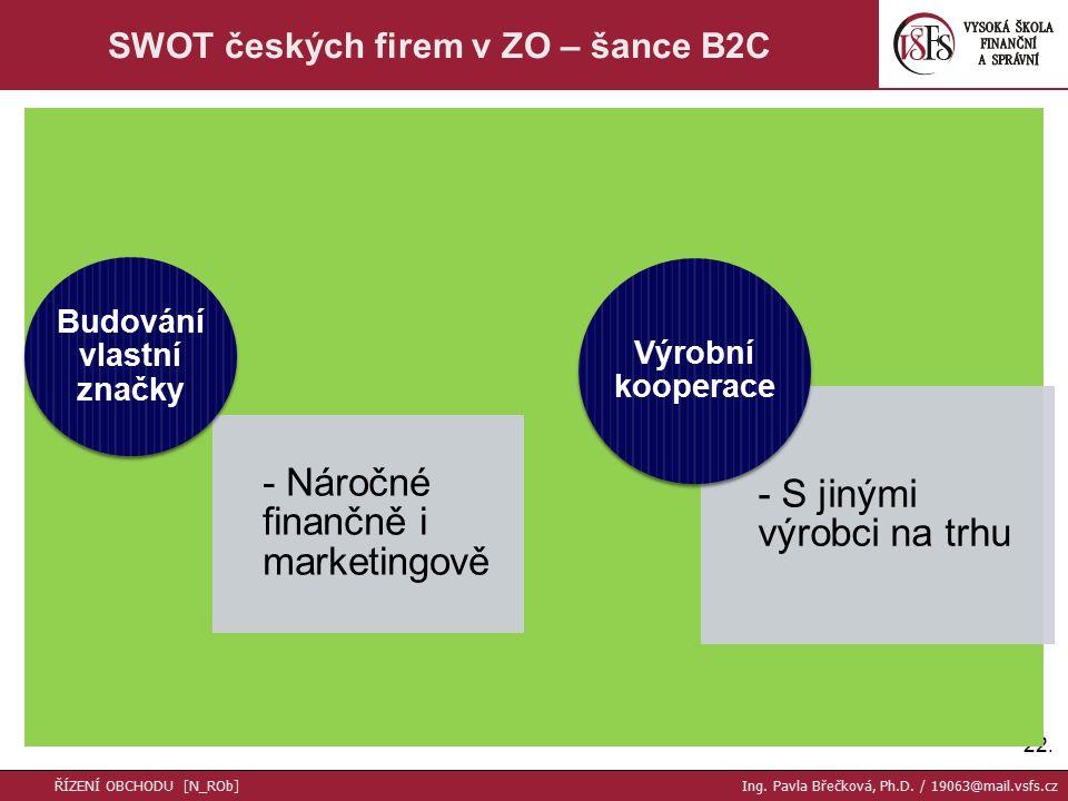 22. SWOT českých firem v ZO – šance B2C - Náročné finančně i marketingově Budování vlastní značky - S jinými výrobci na trhu Výrobní kooperace ŘÍZENÍ