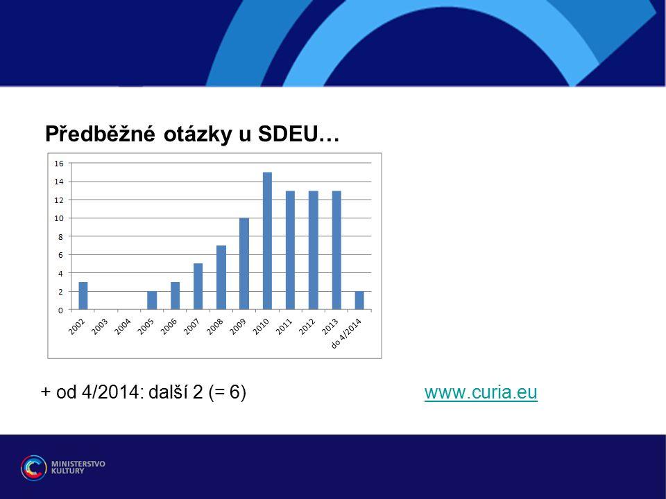 EU - návrh směrnice o KS - obsah (pokr.) Hlava IV.