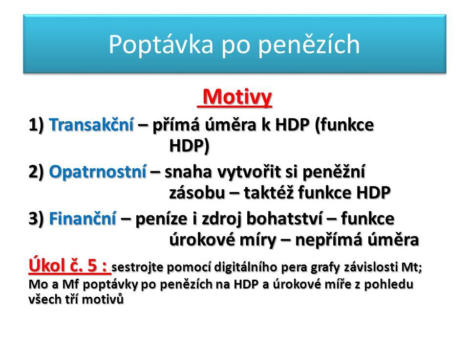 Poptávka po penězích Motivy Motivy 1) Transakční – přímá úměra k HDP (funkce HDP) 2) Opatrnostní – snaha vytvořit si peněžní zásobu – taktéž funkce HD