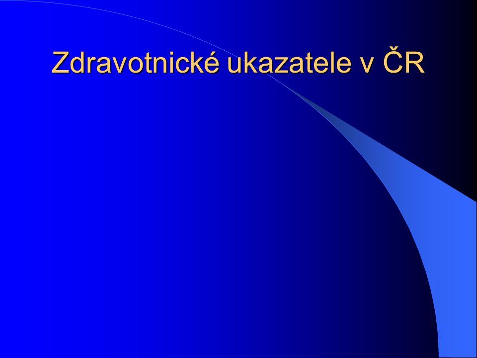 Zdravotnické ukazatele v ČR