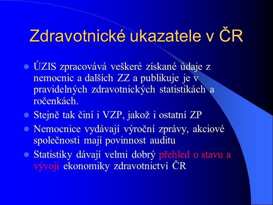 Zdravotnické ukazatele v ČR ÚZIS zpracovává veškeré získané údaje z nemocnic a dalších ZZ a publikuje je v pravidelných zdravotnických statistikách a ročenkách.
