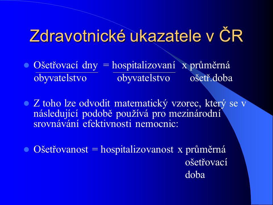Zdravotnické ukazatele v ČR Ošetřovací dny = hospitalizovaní x průměrná obyvatelstvo obyvatelstvo ošetř.doba Z toho lze odvodit matematický vzorec, který se v následující podobě používá pro mezinárodní srovnávání efektivnosti nemocnic: Ošetřovanost = hospitalizovanost x průměrná ošetřovací doba