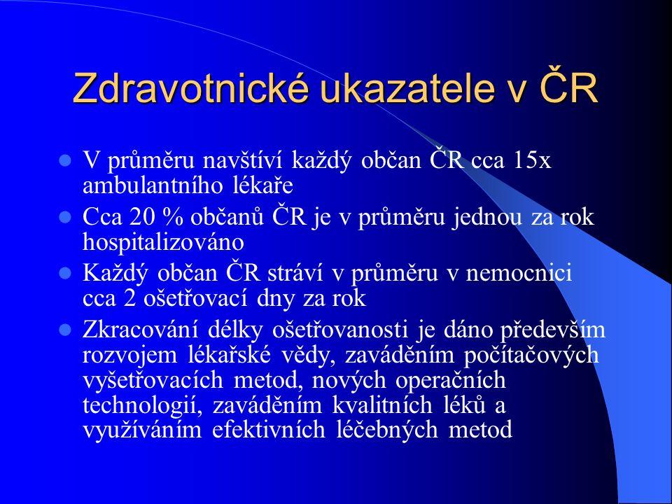 Zdravotnické ukazatele v ČR V průměru navštíví každý občan ČR cca 15x ambulantního lékaře Cca 20 % občanů ČR je v průměru jednou za rok hospitalizováno Každý občan ČR stráví v průměru v nemocnici cca 2 ošetřovací dny za rok Zkracování délky ošetřovanosti je dáno především rozvojem lékařské vědy, zaváděním počítačových vyšetřovacích metod, nových operačních technologií, zaváděním kvalitních léků a využíváním efektivních léčebných metod