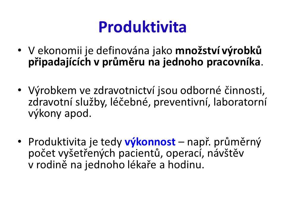 Produktivita V ekonomii je definována jako množství výrobků připadajících v průměru na jednoho pracovníka.
