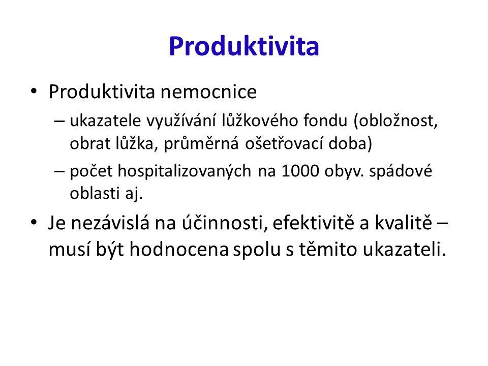 Produktivita Produktivita nemocnice – ukazatele využívání lůžkového fondu (obložnost, obrat lůžka, průměrná ošetřovací doba) – počet hospitalizovaných na 1000 obyv.