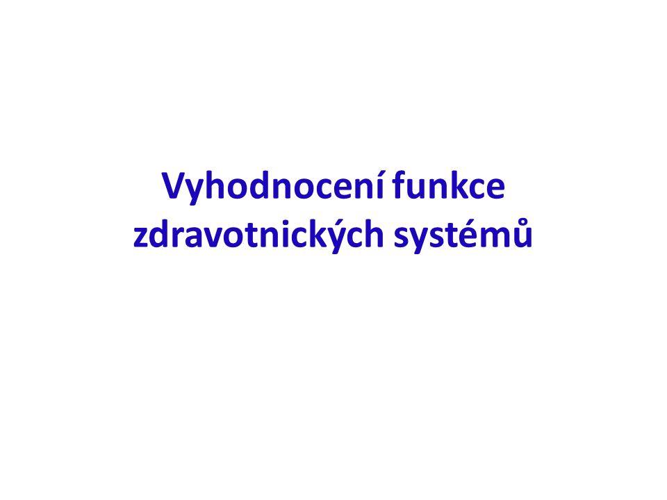 Vyhodnocení funkce zdravotnických systémů