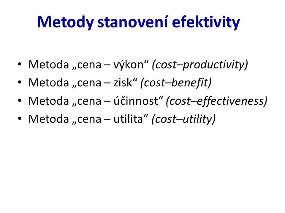 """Metody stanovení efektivity Metoda """"cena – výkon (cost–productivity) Metoda """"cena – zisk (cost–benefit) Metoda """"cena – účinnost (cost–effectiveness) Metoda """"cena – utilita (cost–utility)"""