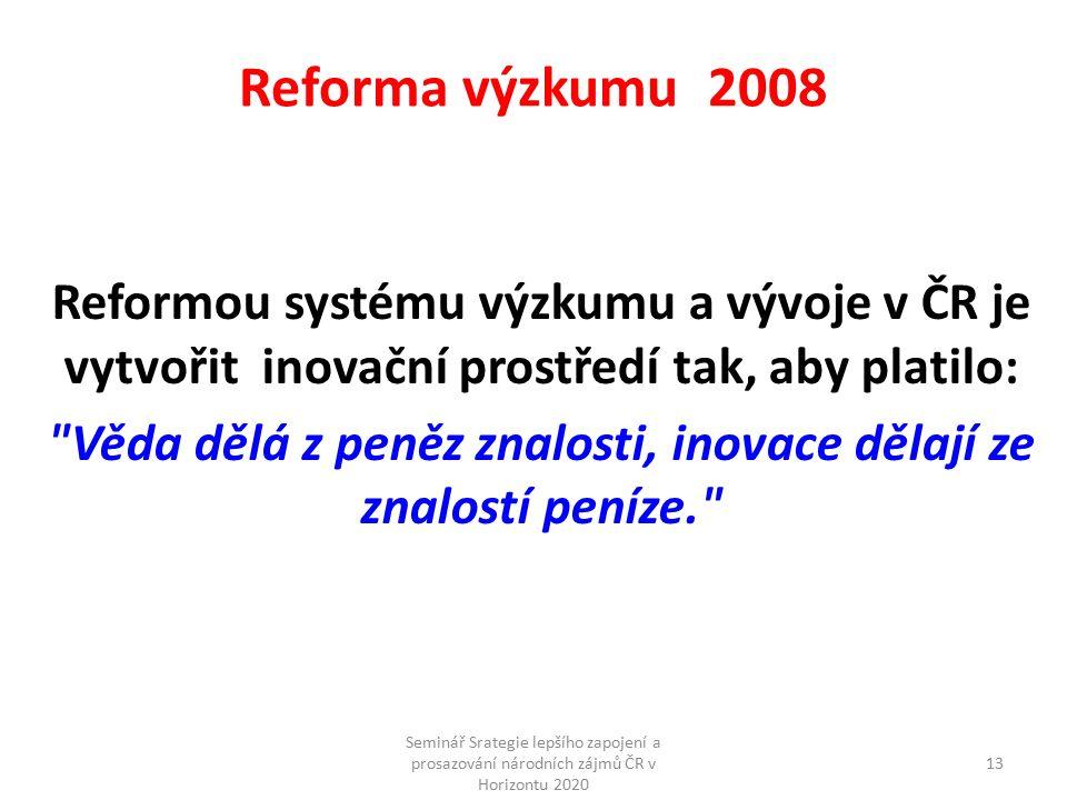 Reforma výzkumu 2008 Reformou systému výzkumu a vývoje v ČR je vytvořit inovační prostředí tak, aby platilo: Věda dělá z peněz znalosti, inovace dělají ze znalostí peníze. Seminář Srategie lepšího zapojení a prosazování národních zájmů ČR v Horizontu 2020 13