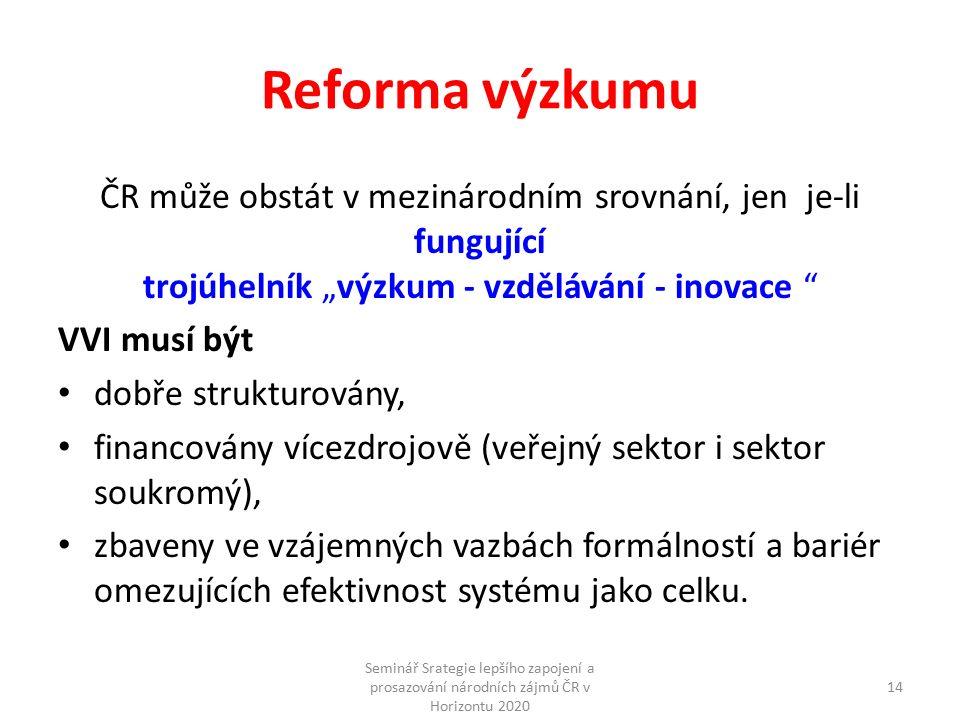 """Reforma výzkumu ČR může obstát v mezinárodním srovnání, jen je-li fungující trojúhelník """"výzkum - vzdělávání - inovace VVI musí být dobře strukturovány, financovány vícezdrojově (veřejný sektor i sektor soukromý), zbaveny ve vzájemných vazbách formálností a bariér omezujících efektivnost systému jako celku."""