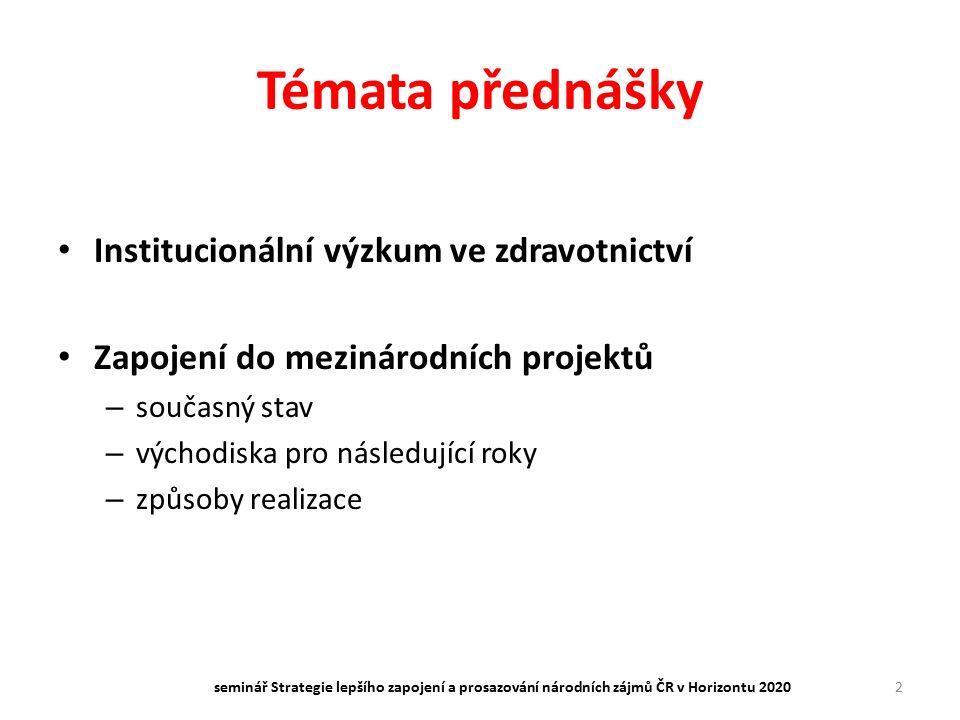 Témata přednášky Institucionální výzkum ve zdravotnictví Zapojení do mezinárodních projektů – současný stav – východiska pro následující roky – způsoby realizace seminář Strategie lepšího zapojení a prosazování národních zájmů ČR v Horizontu 20202