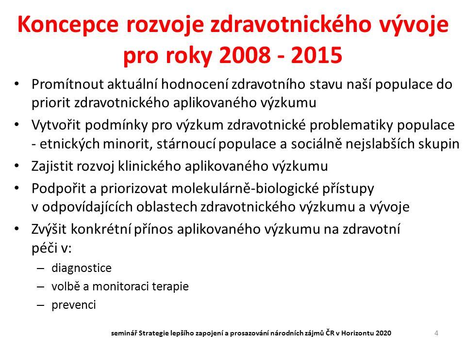 Koncepce rozvoje zdravotnického vývoje pro roky 2008 - 2015 Promítnout aktuální hodnocení zdravotního stavu naší populace do priorit zdravotnického ap