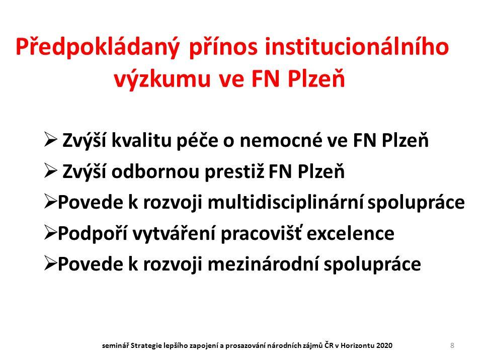 Předpokládaný přínos institucionálního výzkumu ve FN Plzeň  Zvýší kvalitu péče o nemocné ve FN Plzeň  Zvýší odbornou prestiž FN Plzeň  Povede k roz
