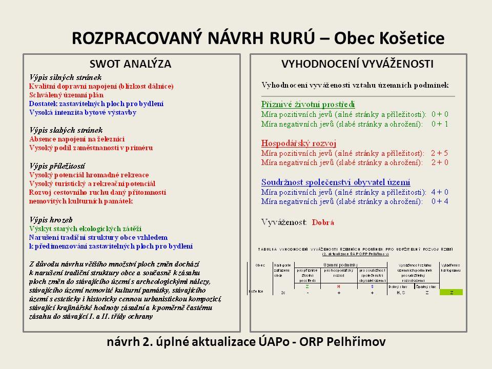 návrh 2. úplné aktualizace ÚAPo - ORP Pelhřimov SWOT ANALÝZAVYHODNOCENÍ VYVÁŽENOSTI ROZPRACOVANÝ NÁVRH RURÚ – Obec Košetice
