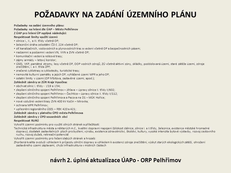 návrh 2. úplné aktualizace ÚAPo - ORP Pelhřimov POŽADAVKY NA ZADÁNÍ ÚZEMNÍHO PLÁNU Požadavky na zadání územního plánu: Požadavky na řešení dle ÚAP – M