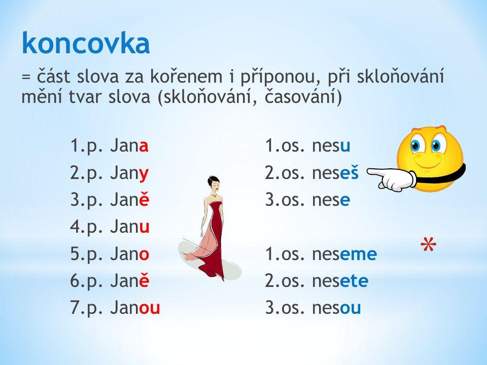 koncovka = část slova za kořenem i příponou, při skloňování mění tvar slova (skloňování, časování) 1.p.