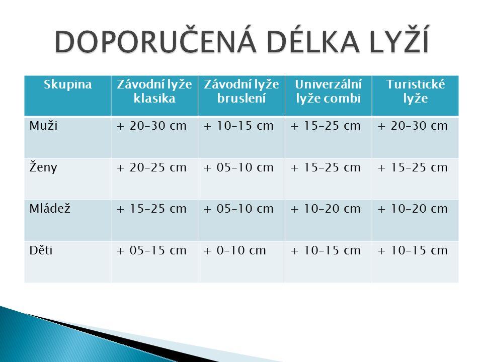 SkupinaZávodní lyže klasika Závodní lyže bruslení Univerzální lyže combi Turistické lyže Muži+ 20–30 cm+ 10–15 cm+ 15–25 cm+ 20–30 cm Ženy+ 20–25 cm+