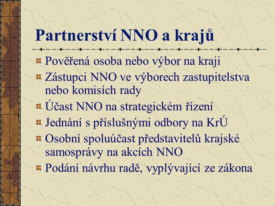 Partnerství NNO a krajů Pověřená osoba nebo výbor na kraji Zástupci NNO ve výborech zastupitelstva nebo komisích rady Účast NNO na strategickém řízení Jednání s příslušnými odbory na KrÚ Osobní spoluúčast představitelů krajské samosprávy na akcích NNO Podání návrhu radě, vyplývající ze zákona