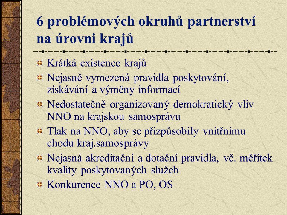 6 problémových okruhů partnerství na úrovni krajů Krátká existence krajů Nejasně vymezená pravidla poskytování, získávání a výměny informací Nedostate