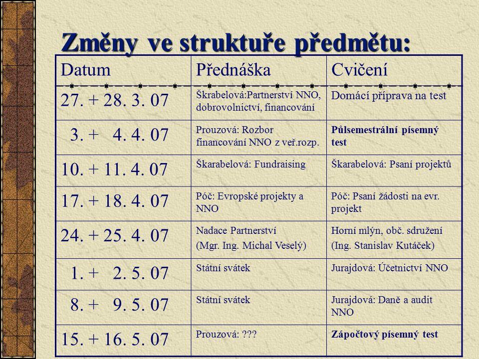 Změny ve struktuře předmětu: DatumPřednáškaCvičení 27. + 28. 3. 07 Škrabelová:Partnerství NNO, dobrovolnictví, financování Domácí příprava na test 3.