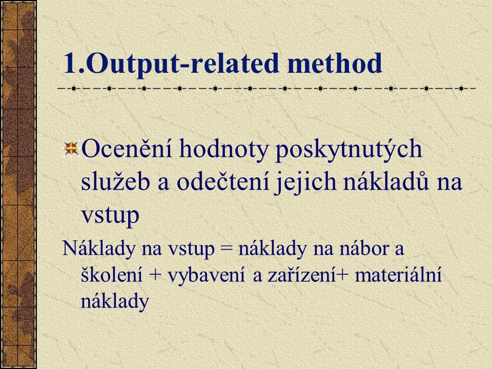 1.Output-related method Ocenění hodnoty poskytnutých služeb a odečtení jejich nákladů na vstup Náklady na vstup = náklady na nábor a školení + vybaven