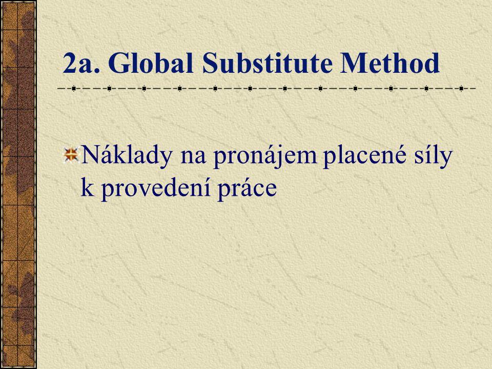 2a. Global Substitute Method Náklady na pronájem placené síly k provedení práce
