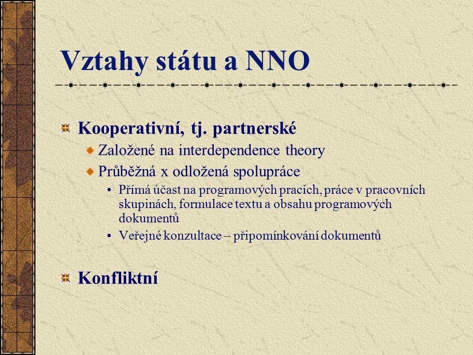 Vztahy státu a NNO Kooperativní, tj. partnerské Založené na interdependence theory Průběžná x odložená spolupráce Přímá účast na programových pracích,