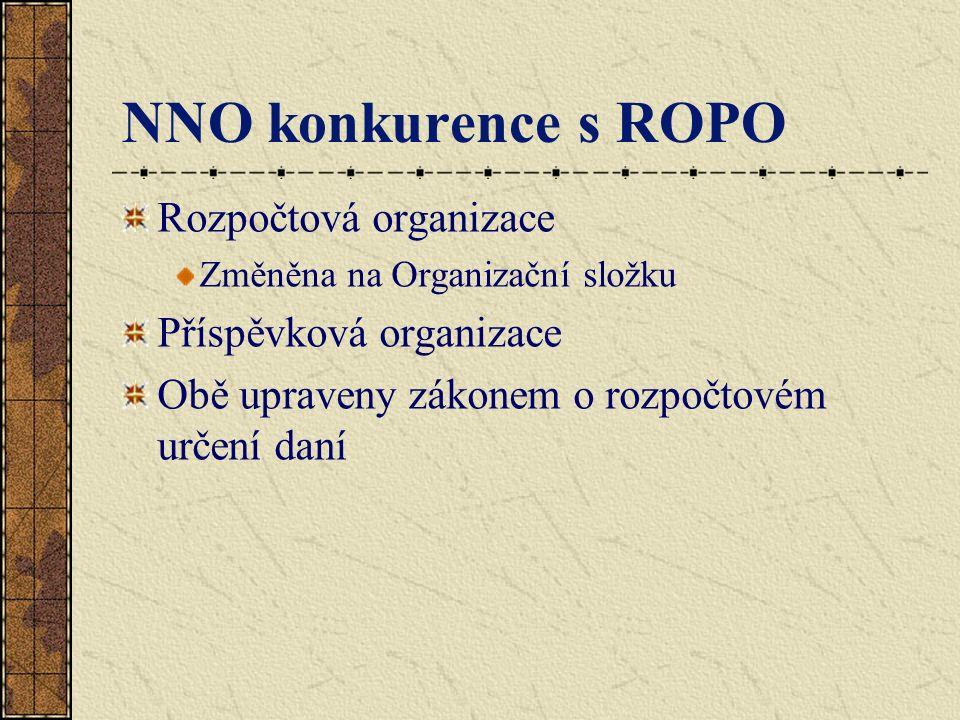 NNO konkurence s ROPO Rozpočtová organizace Změněna na Organizační složku Příspěvková organizace Obě upraveny zákonem o rozpočtovém určení daní