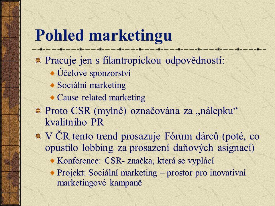 Pohled marketingu Pracuje jen s filantropickou odpovědností: Účelové sponzorství Sociální marketing Cause related marketing Proto CSR (mylně) označová