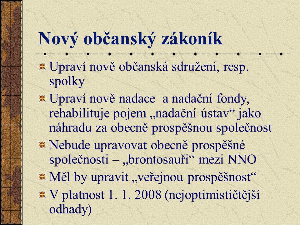 Nový občanský zákoník Upraví nově občanská sdružení, resp.