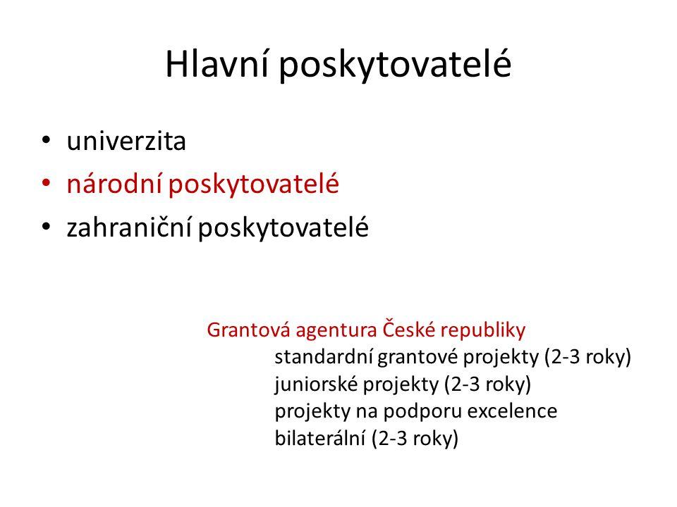 Hlavní poskytovatelé univerzita národní poskytovatelé zahraniční poskytovatelé Grantová agentura České republiky standardní grantové projekty (2-3 rok