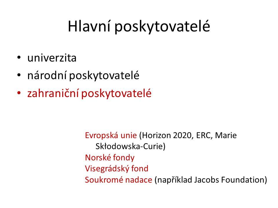 Hlavní poskytovatelé univerzita národní poskytovatelé zahraniční poskytovatelé Evropská unie (Horizon 2020, ERC, Marie Skłodowska-Curie) Norské fondy
