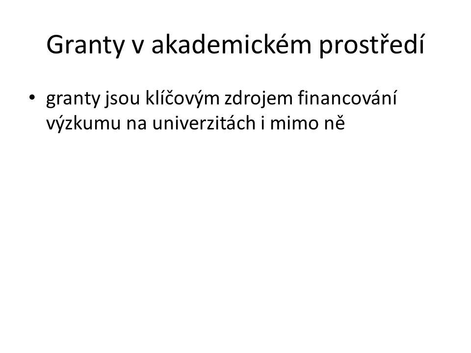 Hlavní poskytovatelé univerzita národní poskytovatelé zahraniční poskytovatelé Evropská unie (Horizon 2020, ERC, Marie Skłodowska-Curie) Norské fondy Visegrádský fond Soukromé nadace (například Jacobs Foundation)