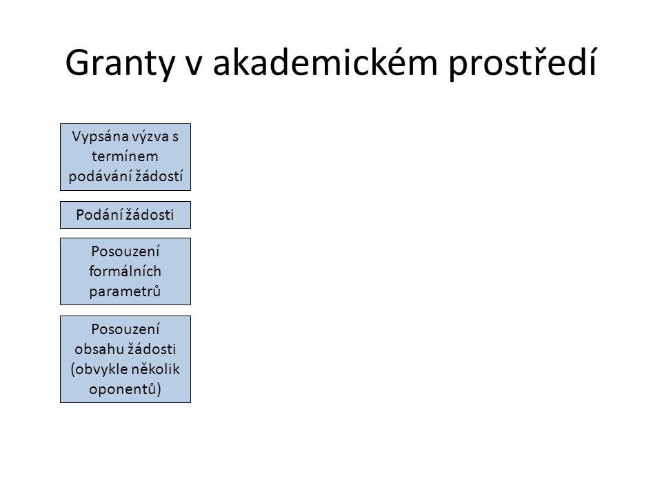 Granty v akademickém prostředí Vypsána výzva s termínem podávání žádostí Podání žádosti Posouzení formálních parametrů Posouzení obsahu žádosti (obvykle několik oponentů) na rozdíl od recenzního řízení v časopisech nejde pouze o kvalitu vašeho návrhu, ale rovněž o kvalitu vás a vašeho týmu (dosavadní publikace, předchozí projekty)