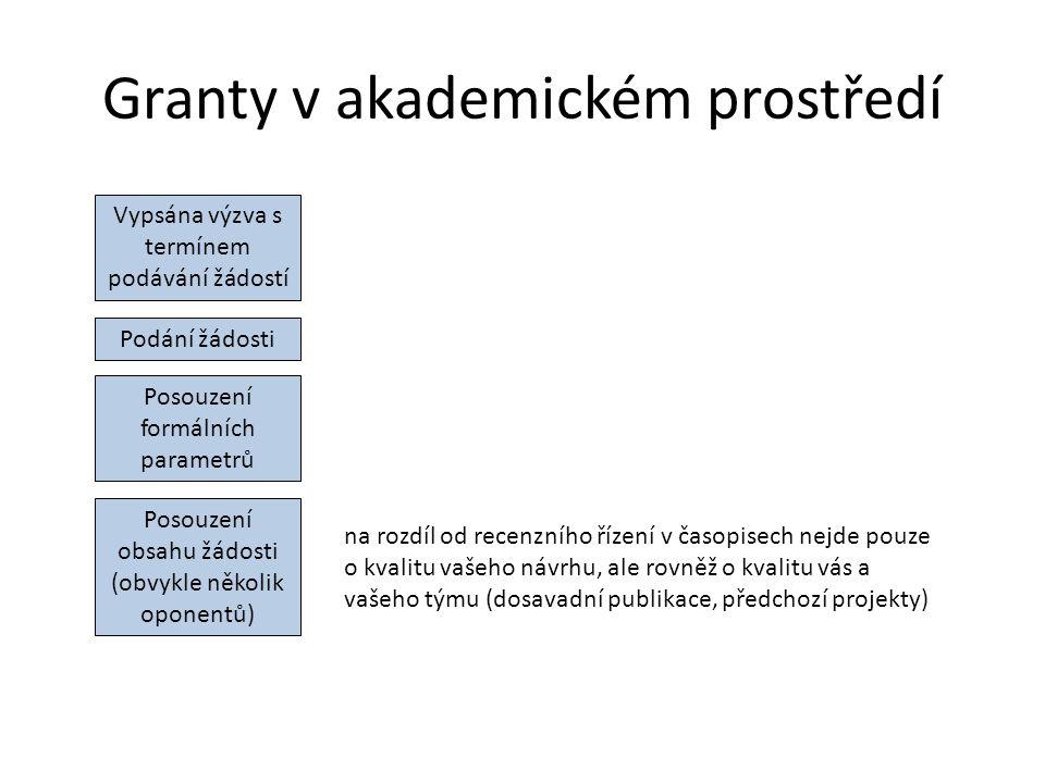 Granty v akademickém prostředí Vypsána výzva s termínem podávání žádostí Podání žádosti Posouzení formálních parametrů Posouzení obsahu žádosti (obvykle několik oponentů) Rozhodnutí o přidělení grantu