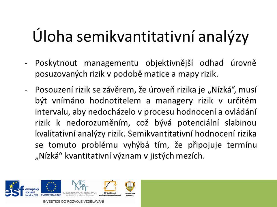 Úloha semikvantitativní analýzy -Poskytnout managementu objektivnější odhad úrovně posuzovaných rizik v podobě matice a mapy rizik.