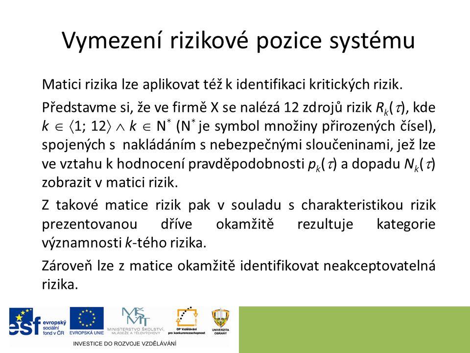 Vymezení rizikové pozice systému Matici rizika lze aplikovat též k identifikaci kritických rizik.