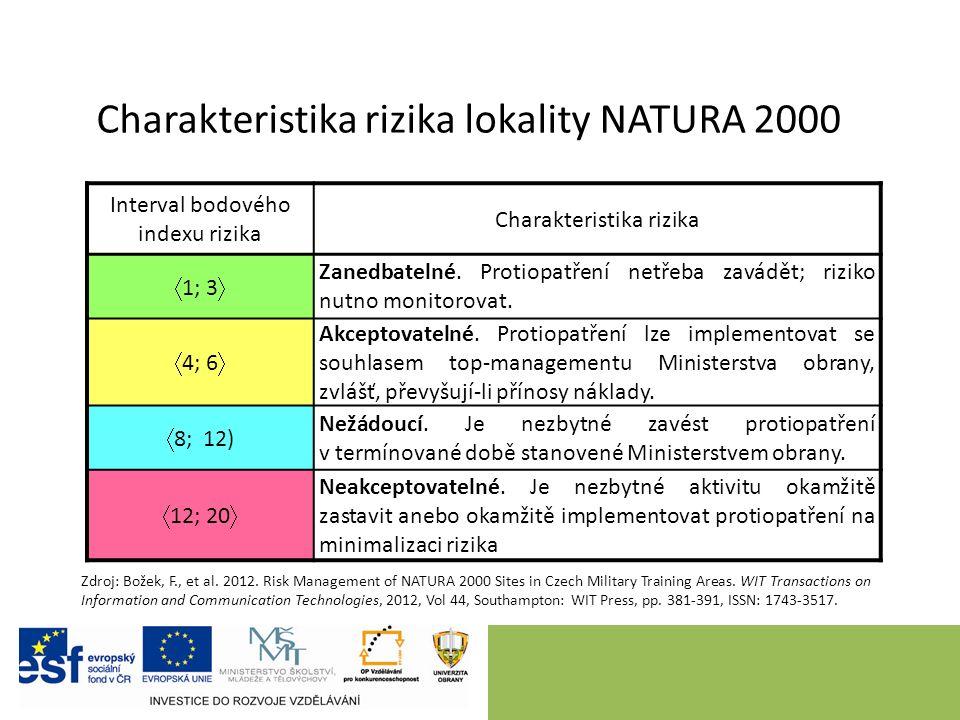 Charakteristika rizika lokality NATURA 2000 Interval bodového indexu rizika Charakteristika rizika  1; 3  Zanedbatelné.
