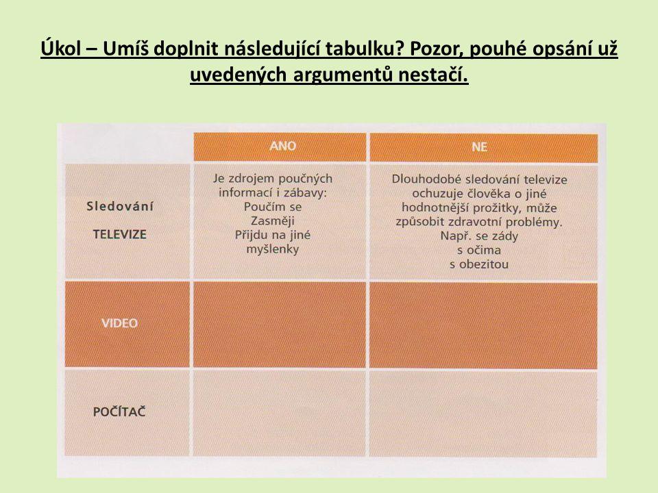 Úkol – Umíš doplnit následující tabulku Pozor, pouhé opsání už uvedených argumentů nestačí.