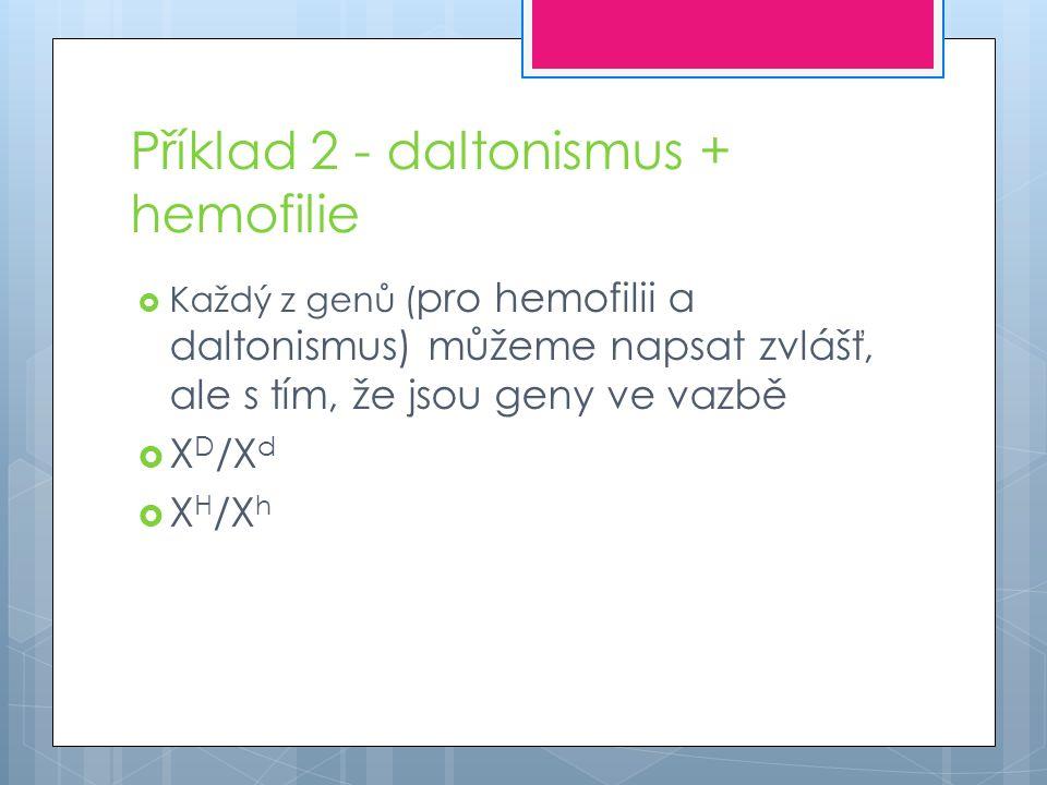 Příklad 2 - daltonismus + hemofilie  Každý z genů ( pro hemofilii a daltonismus) můžeme napsat zvlášť, ale s tím, že jsou geny ve vazbě  X D /X d  X H /X h