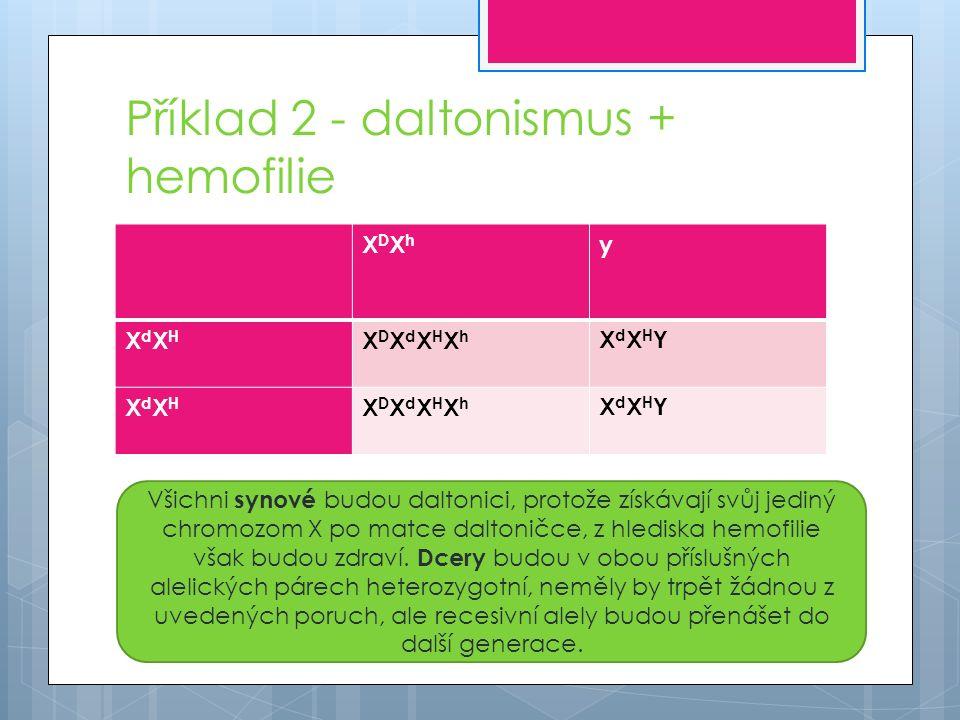 Příklad 2 - daltonismus + hemofilie XDXhXDXh y XdXHXdXH XDXdXHXhXDXdXHXh XdXHYXdXHY XdXHXdXH XDXdXHXhXDXdXHXh XdXHYXdXHY Všichni synové budou daltonici, protože získávají svůj jediný chromozom X po matce daltoničce, z hlediska hemofilie však budou zdraví.