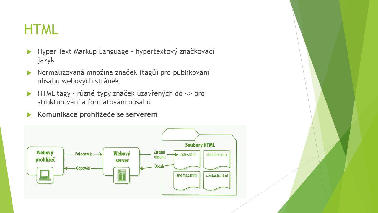Normy HTML  1990 - vznik jazyka HTML - jen několik základních značek  1994 - HTML 2.0 - základní tagy + formuláře  1995 - HTML 3.2 - barvy, tabulky a pozadí stránek  1997 - HTML 4.01 - oddělení obsahu a vzhledu - div, span, css, typy dokumentů  Frameset - pro dokumenty, které používají rámce  Transitional - zajišťuje kompatibilitu starších kódů  Strict - používá jen strukturální prvky  2000 - 2010 - vývoj CSS, problémy se striktní syntaxí XHTML, vývoj prohlížečů