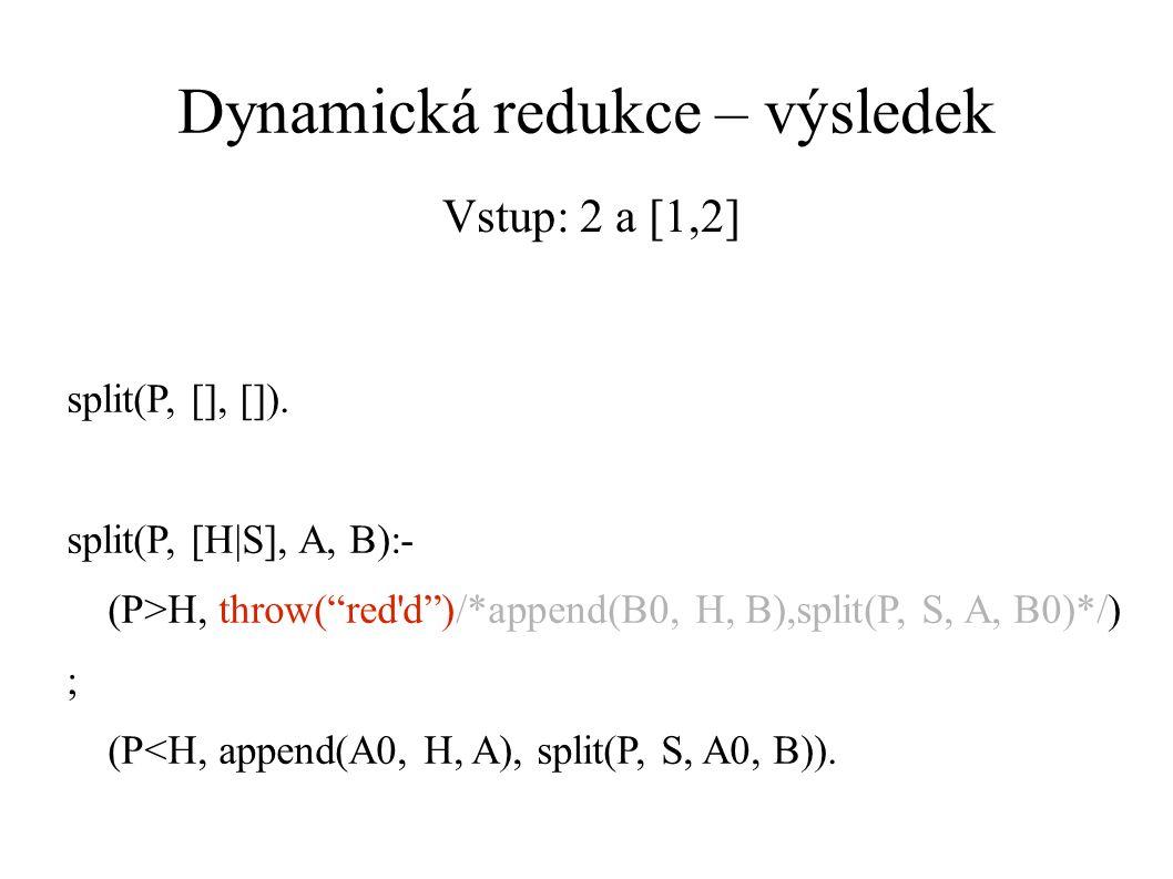 Dynamická redukce – výsledek split(P, [], []).