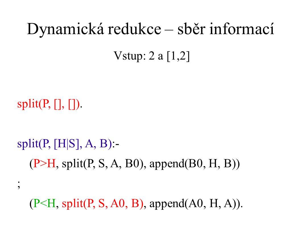 Dynamická redukce – sběr informací split(P, [], []).