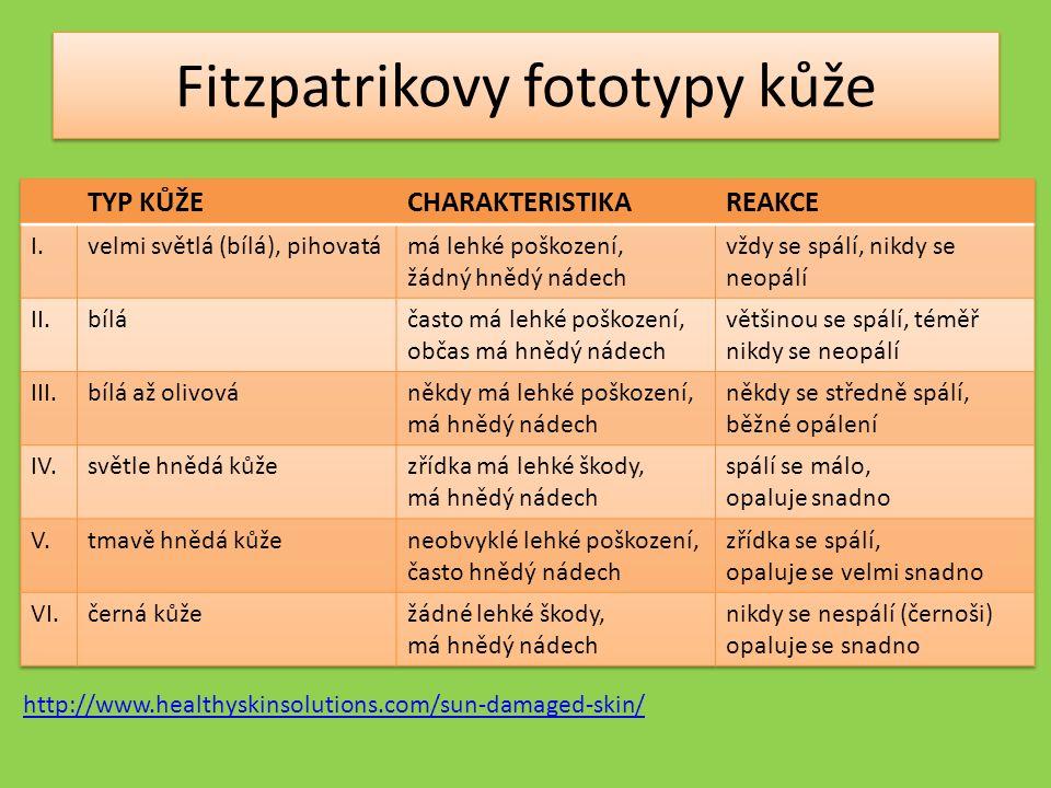 Fitzpatrikovy fototypy kůže http://www.healthyskinsolutions.com/sun-damaged-skin/